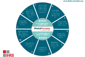 Dhaka Principles in Japanese